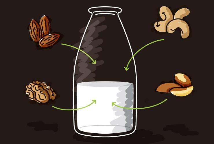 Orechové mlieko