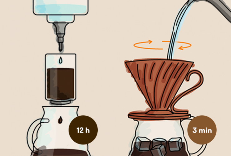 Cold brew versus cold drip
