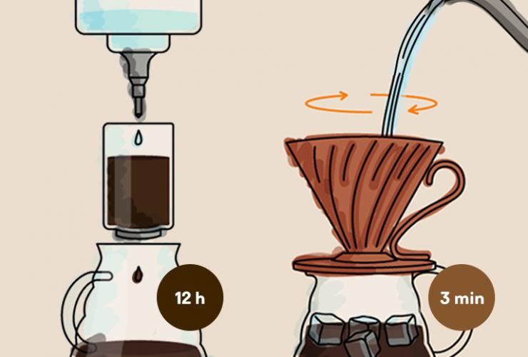 Cold brew versus cold drip